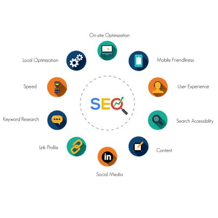 Search Engine Optimisation-SEO-image