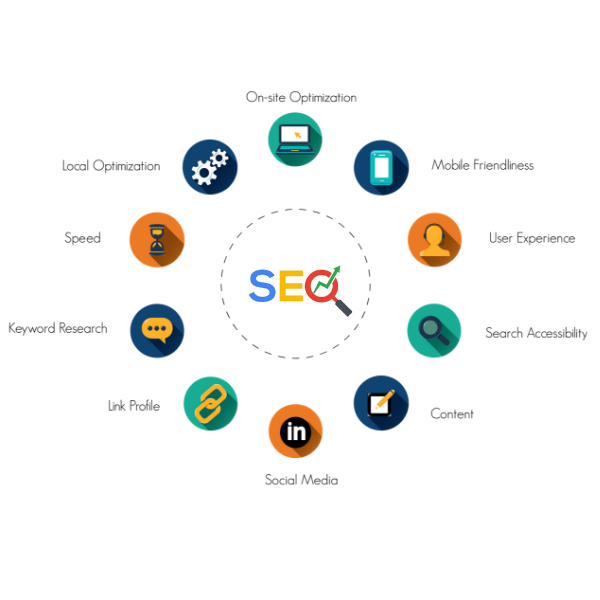Search Engine Optimisation-SEO image